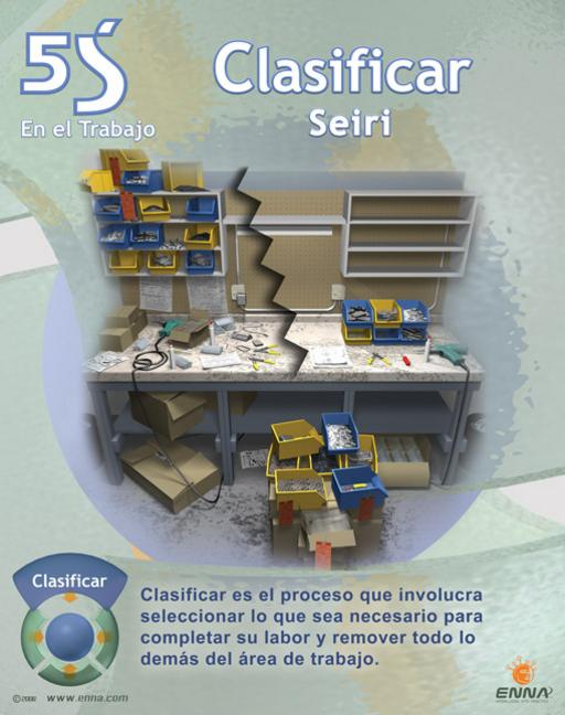 5S Sort Poster (Spanish) book cover