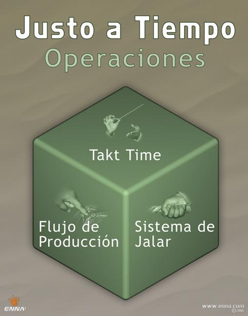Just in Time Poster (Spanish) book cover