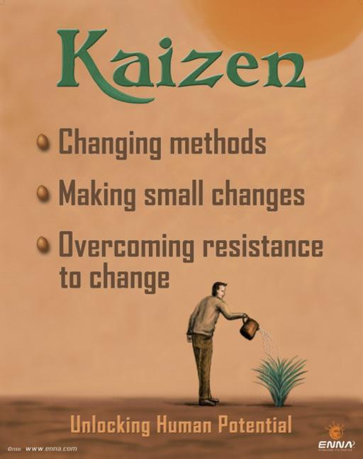 Kaizen Mindset Poster book cover