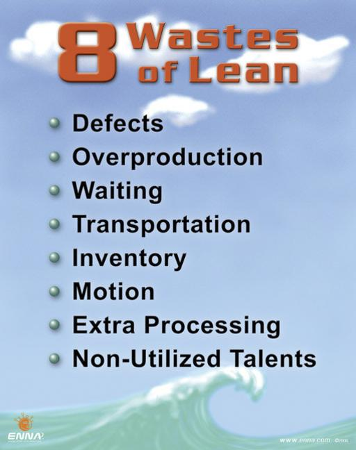 8 Wastes of Lean Poster book cover