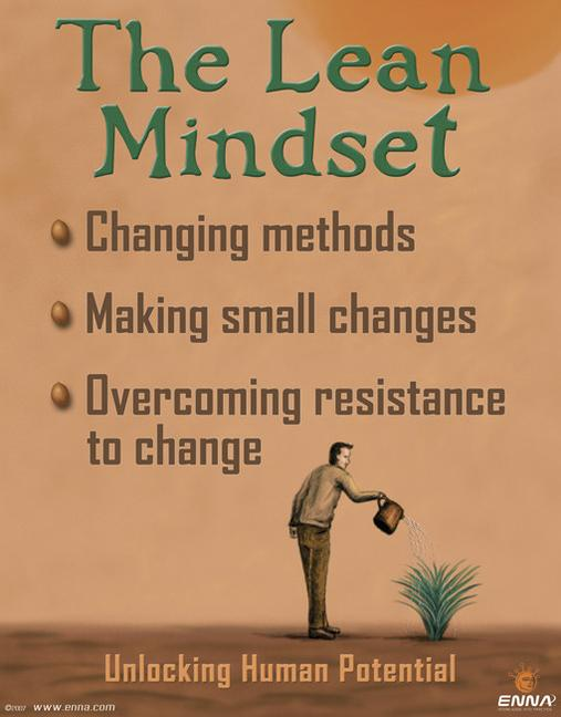 The Lean Mindset Poster book cover