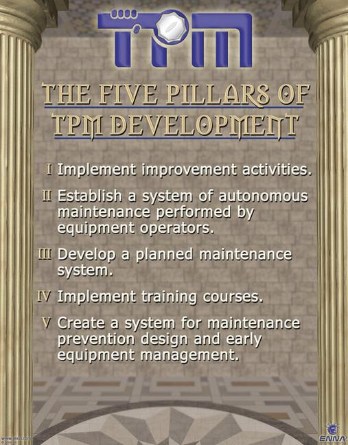 TPM Pillar Poster book cover