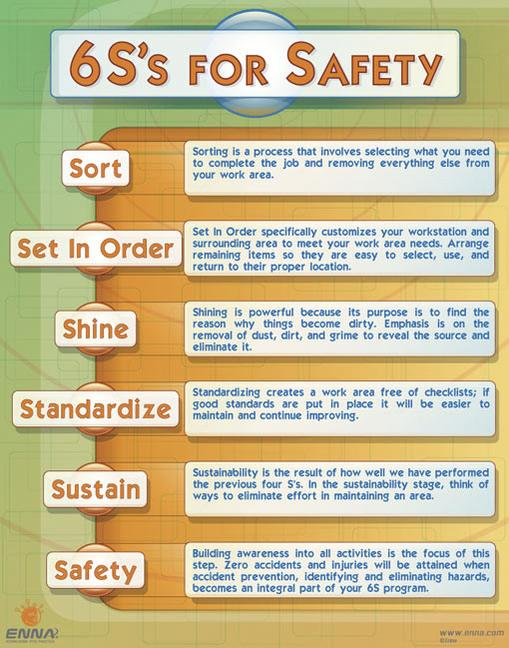 6s S For Safety Poster Version 2 Crc Press Book