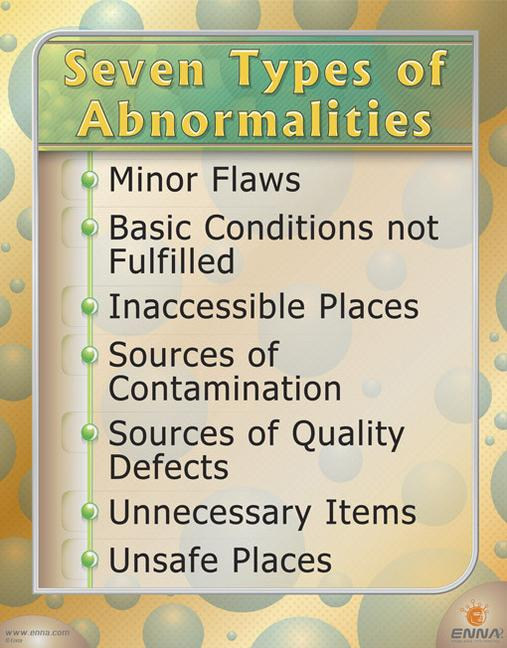 Seven Types of Abnormalities Poster book cover