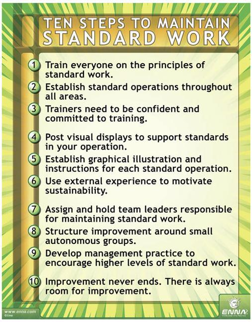 Ten Steps to Maintain Standard Work Poster book cover