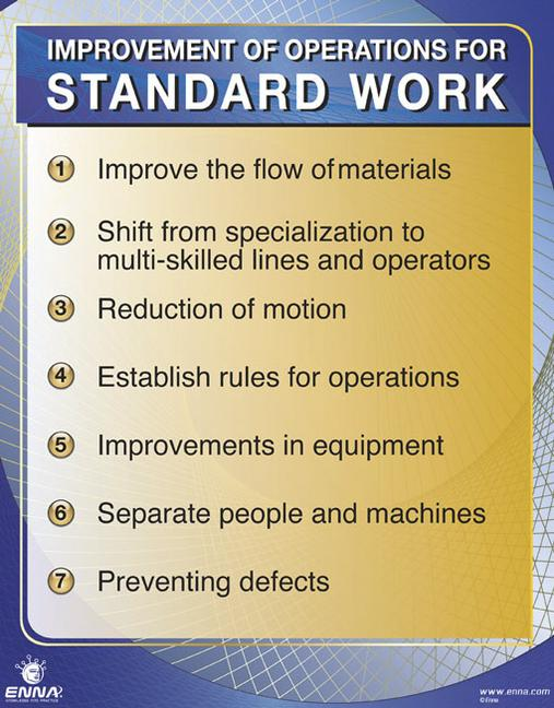Improvement for Standard Work Poster book cover