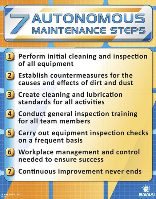 7 Autonomous Maintenance Steps Poster book cover