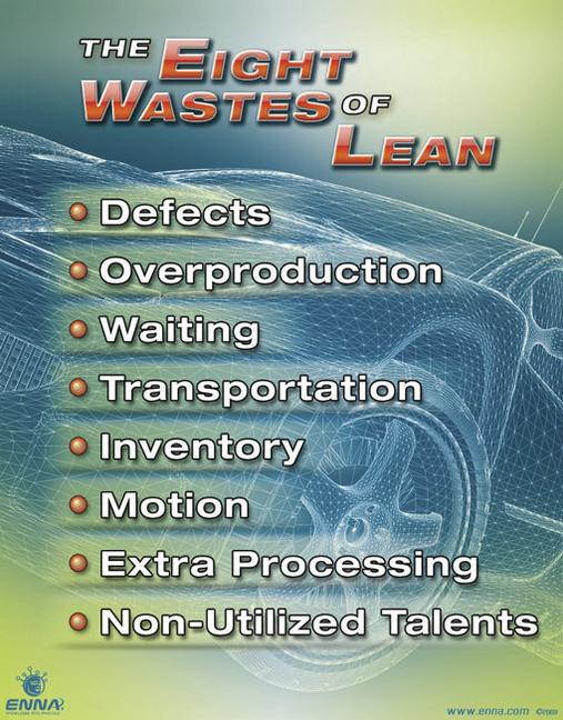 8 Wastes of Lean Auto Body Poster book cover