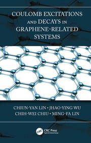 Coulomb Excitations and Decays in Graphene-Related Systems