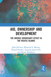 Aid, Ownership and Development