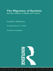 The Migration of Symbols