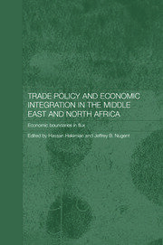 Trade Policy and Economic Integration in the Middle East and North Africa: Economic Boundaries in Flux