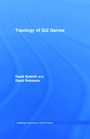 Topology of 2x2 Games