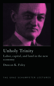 Unholy Trinity: Labor, Capital and Land in the New Economy