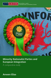 Minority Nationalist Parties and European Integration: A comparative study