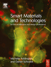Types and characteristics of smart materials