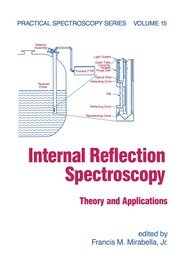Internal Reflection Spectroscopy: Theory and Applications