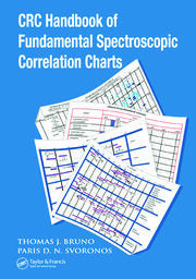 CRC Hdbk Fundamental Spectroscopic Correlation - 1st Edition book cover