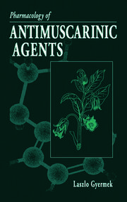 Pharmacology of Antimuscarinic Agents