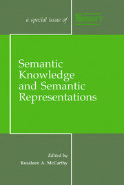 Semantic Knowledge and Semantic Representations: A Special Issue of Memory