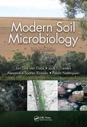 Soil Suppressiveness to Plant Diseases