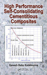 High Performance Self-Consolidating Cementitious Composites