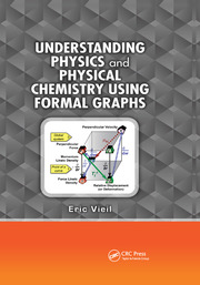 Understanding Physics and Physical Chemistry Using Formal Graphs