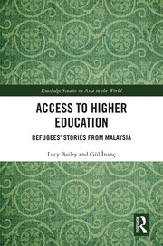 Access to Higher Education: Refugees' Stories from Malaysia