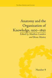 Anatomy and the Organization of Knowledge, 1500–1850