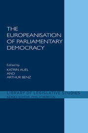 The Europeanisation of Parliamentary Democracy