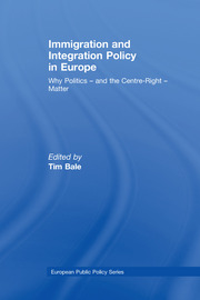 Immigration and Integration Policy in Europe: Why Politics - and the Centre-Right - Matter