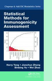 Statistical Methods for Immunogenicity Assessment