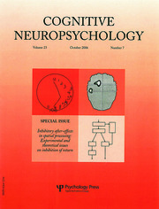 Inhibitory After-Effects in Spatial Processing: Experimental and Theoretical Issues on Inhibition of Return: A Special Issue of Cognitive Neuropsychology