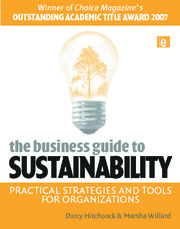 Marketing/Public Relations: Whether and How to Promote Your Sustainability Efforts
