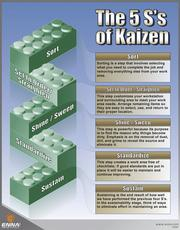 The 5S's of Kaizen Poster