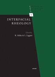 Interfacial Rheology
